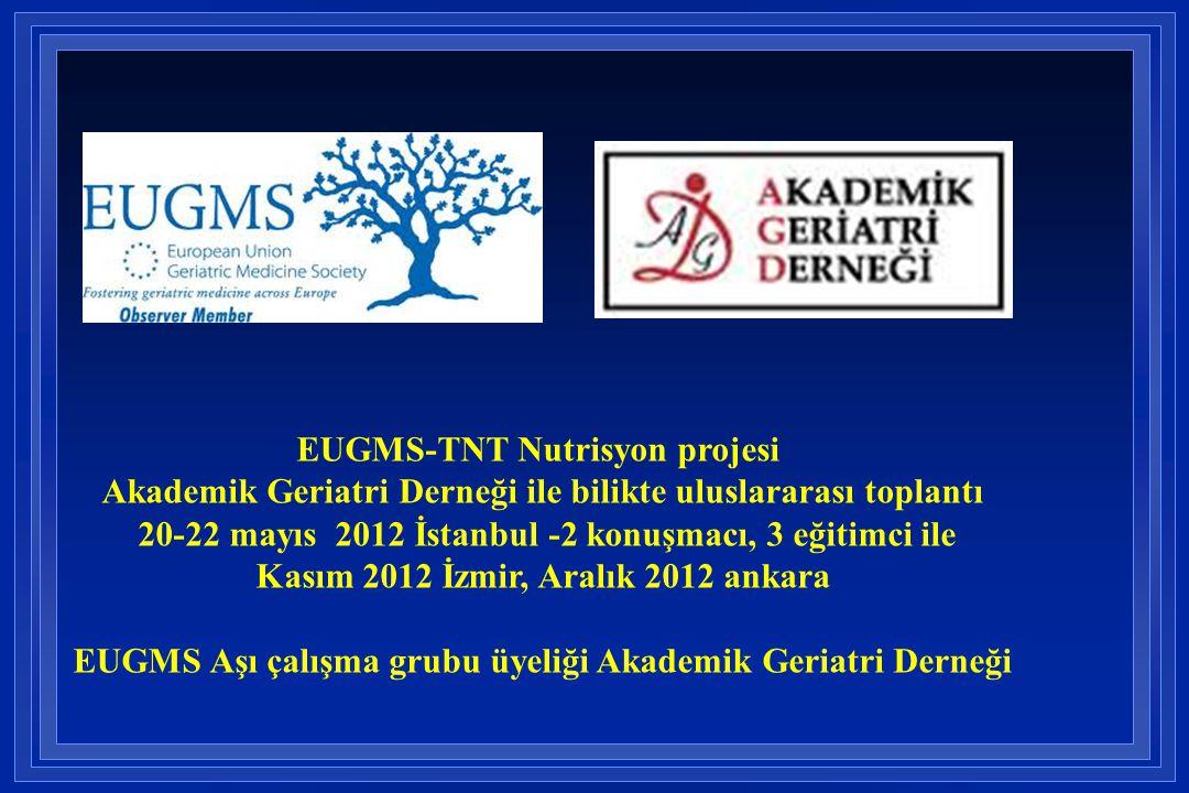 EUGMS-TNT Nutrisyon projesi Akademik Geriatri Derneği ile bilikte uluslararası toplantı 20-22 mayıs 2012 İstanbul -2 konuşmacı, 3 eğitimci ile Kasım 2