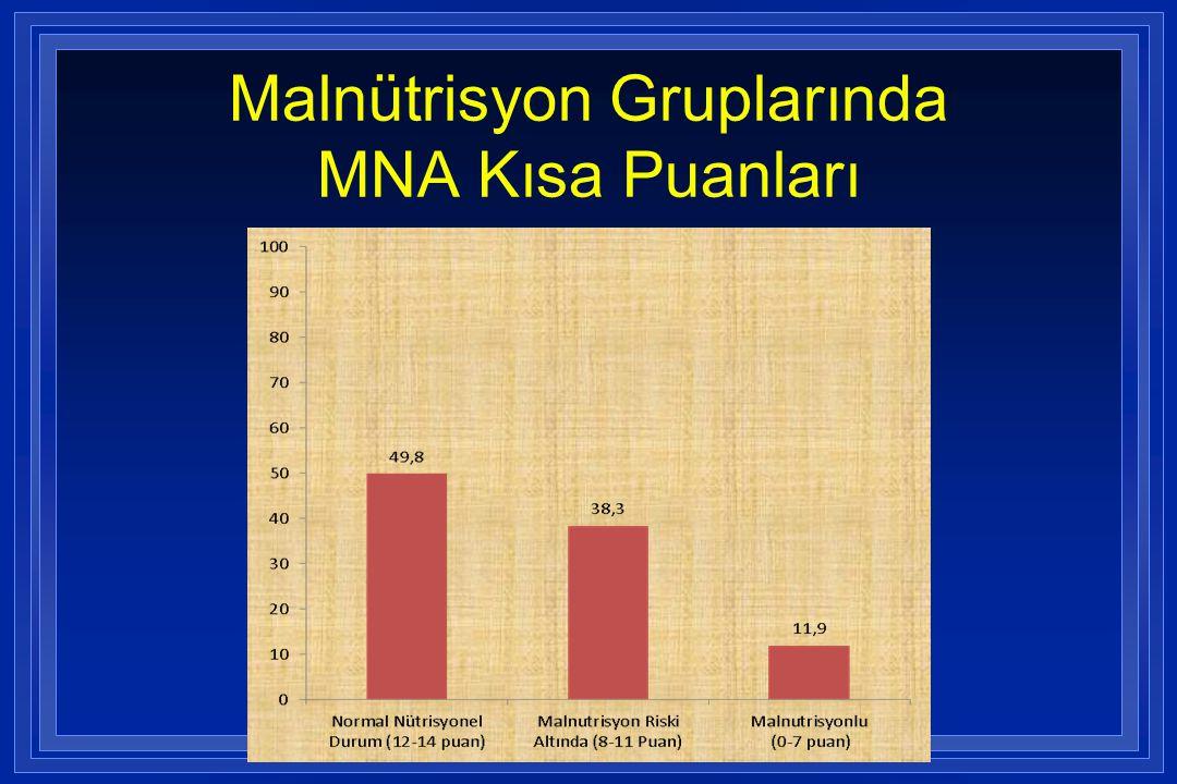 Malnütrisyon Gruplarında MNA Kısa Puanları