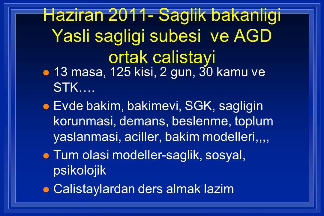 Haziran 2011- Saglik bakanligi Yasli sagligi subesi ve AGD ortak calistayi l 13 masa, 125 kisi, 2 gun, 30 kamu ve STK…. l Evde bakim, bakimevi, SGK, s