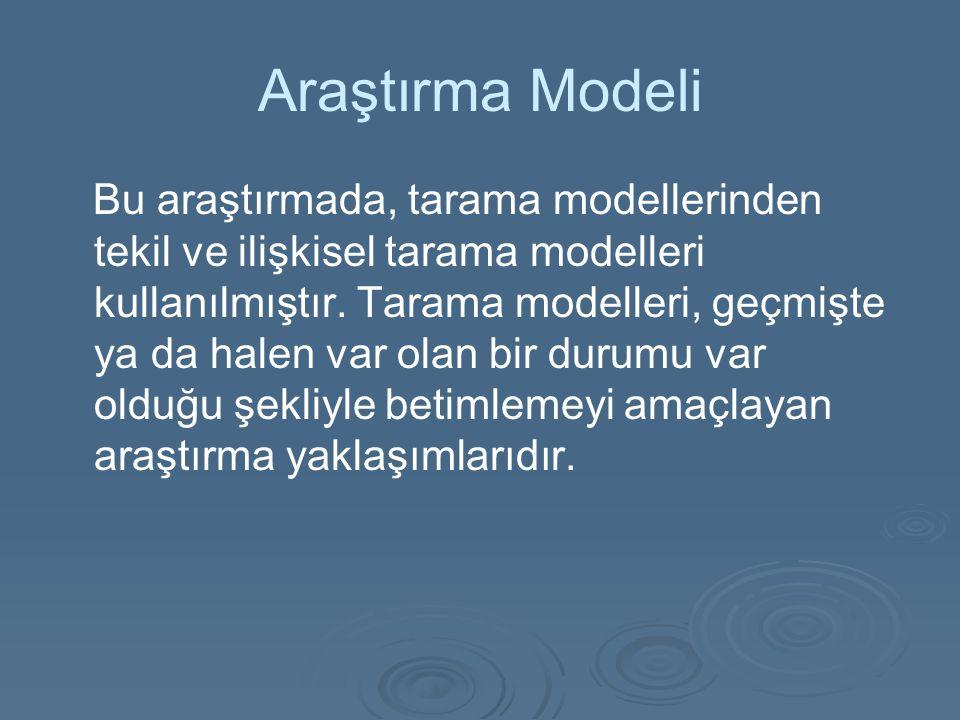 Araştırma Modeli Bu araştırmada, tarama modellerinden tekil ve ilişkisel tarama modelleri kullanılmıştır. Tarama modelleri, geçmişte ya da halen var o