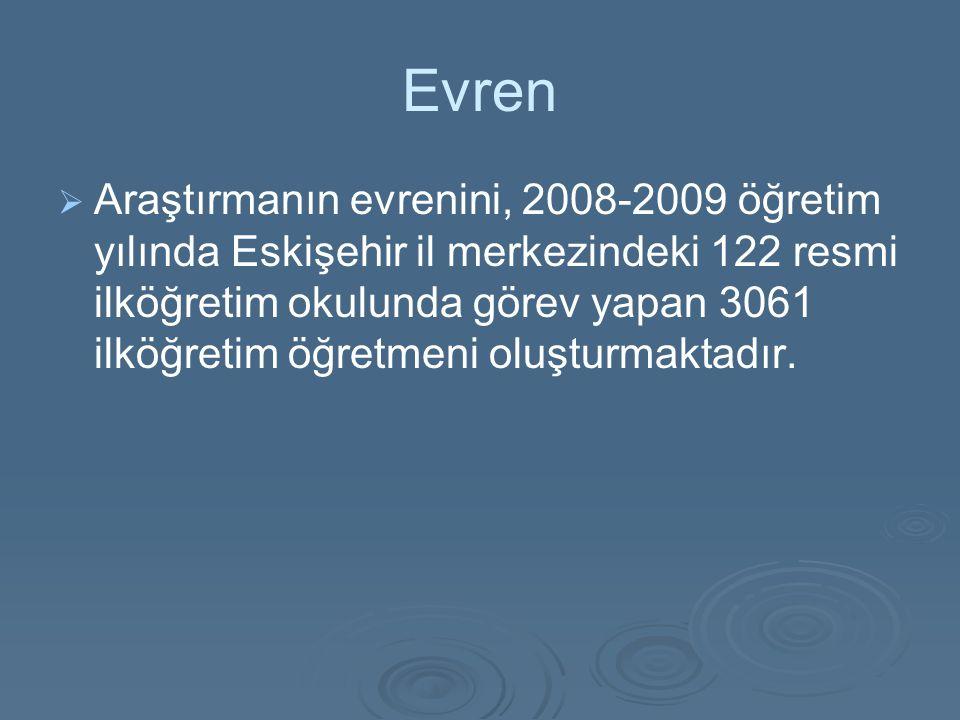 Evren   Araştırmanın evrenini, 2008-2009 öğretim yılında Eskişehir il merkezindeki 122 resmi ilköğretim okulunda görev yapan 3061 ilköğretim öğretmeni oluşturmaktadır.