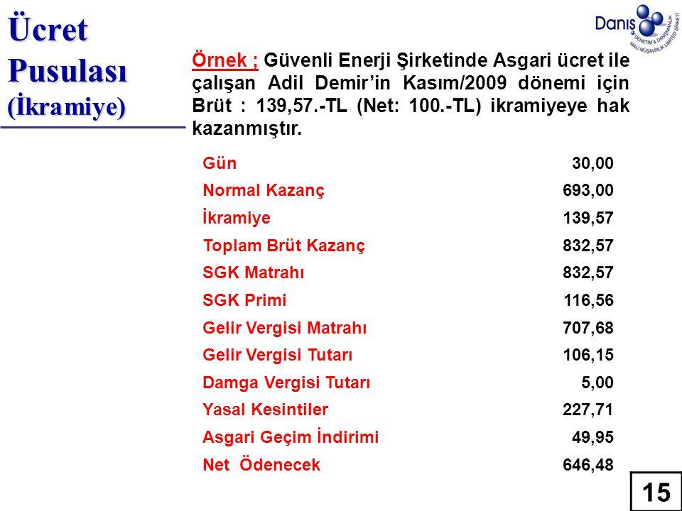 Örnek ; Güvenli Enerji Şirketinde Asgari ücret ile çalışan Adil Demir'in Kasım/2009 dönemi için Brüt : 139,57.-TL (Net: 100.-TL) ikramiyeye hak kazanm