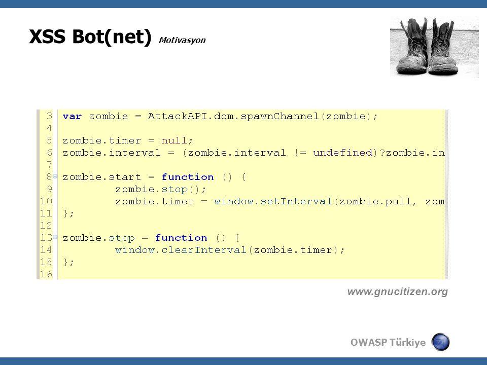 OWASP Türkiye XSS Bot(net) Motivasyon www.gnucitizen.org