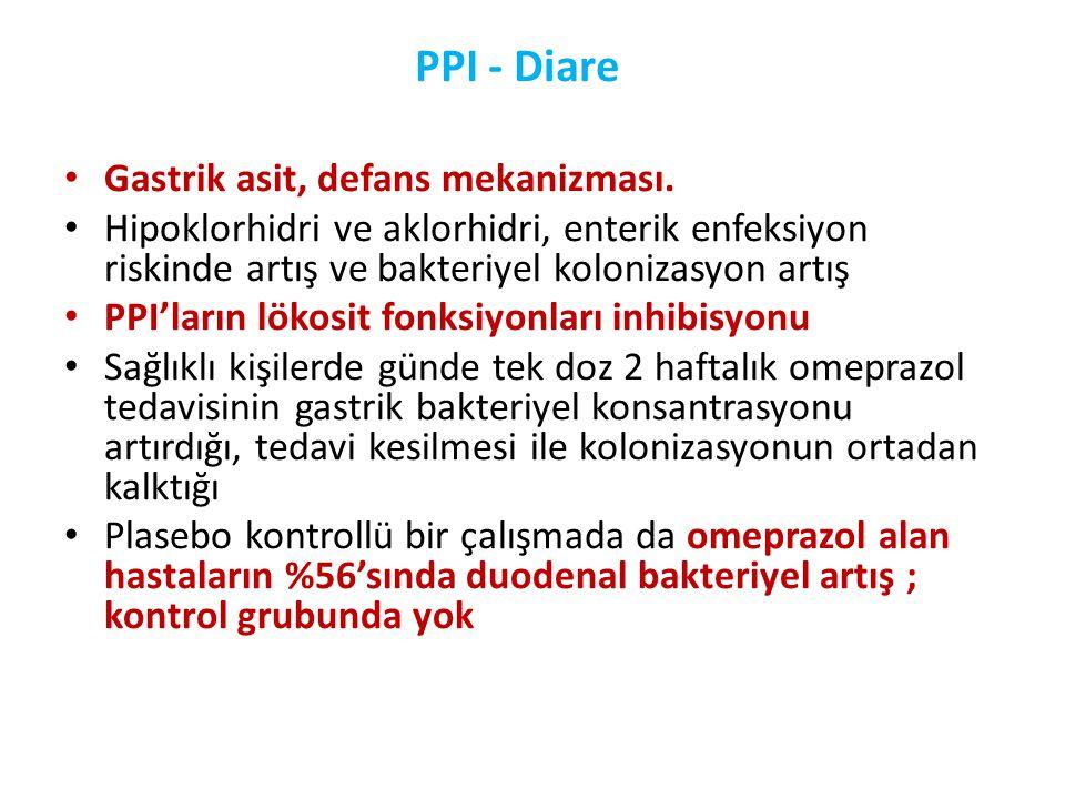 PPI - Diare • Gastrik asit, defans mekanizması. • Hipoklorhidri ve aklorhidri, enterik enfeksiyon riskinde artış ve bakteriyel kolonizasyon artış • PP