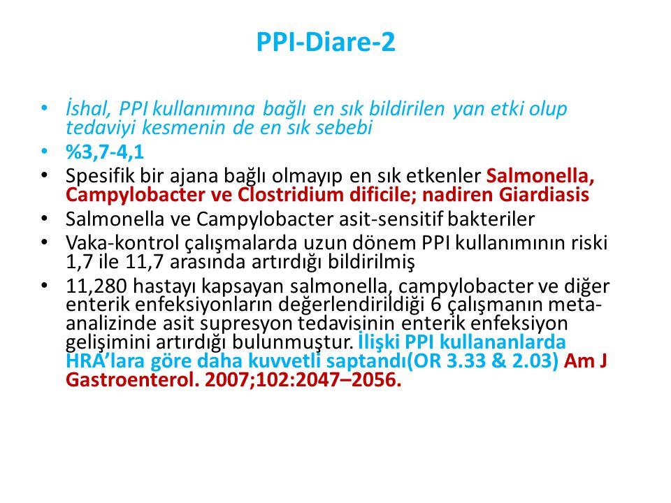 PPI-Diare-2 • İshal, PPI kullanımına bağlı en sık bildirilen yan etki olup tedaviyi kesmenin de en sık sebebi • %3,7-4,1 • Spesifik bir ajana bağlı ol