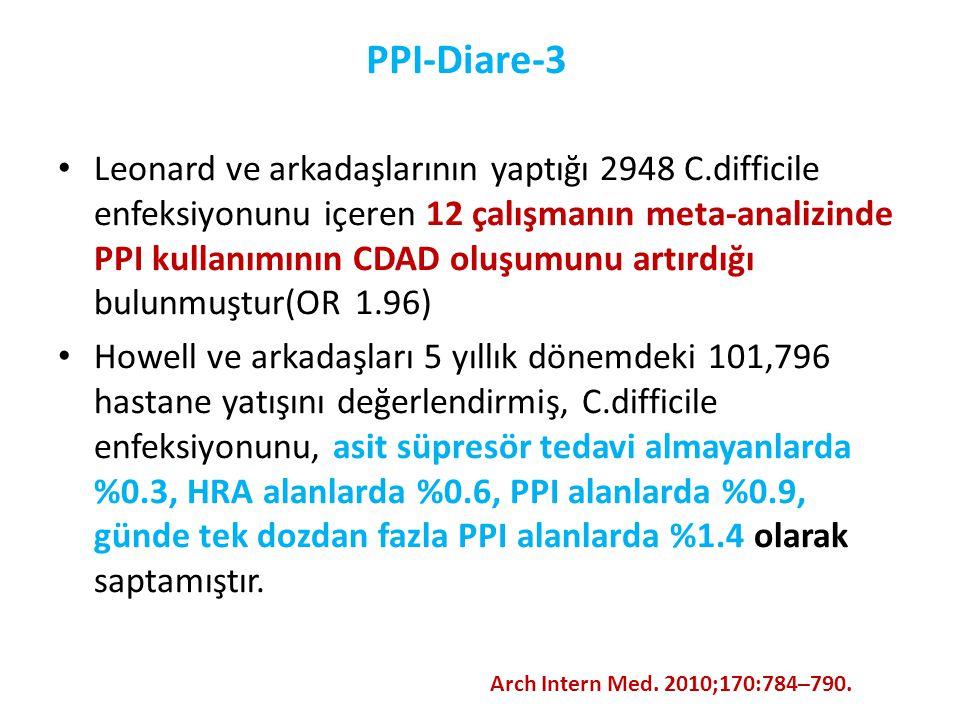 PPI-Diare-3 • Leonard ve arkadaşlarının yaptığı 2948 C.difficile enfeksiyonunu içeren 12 çalışmanın meta-analizinde PPI kullanımının CDAD oluşumunu ar