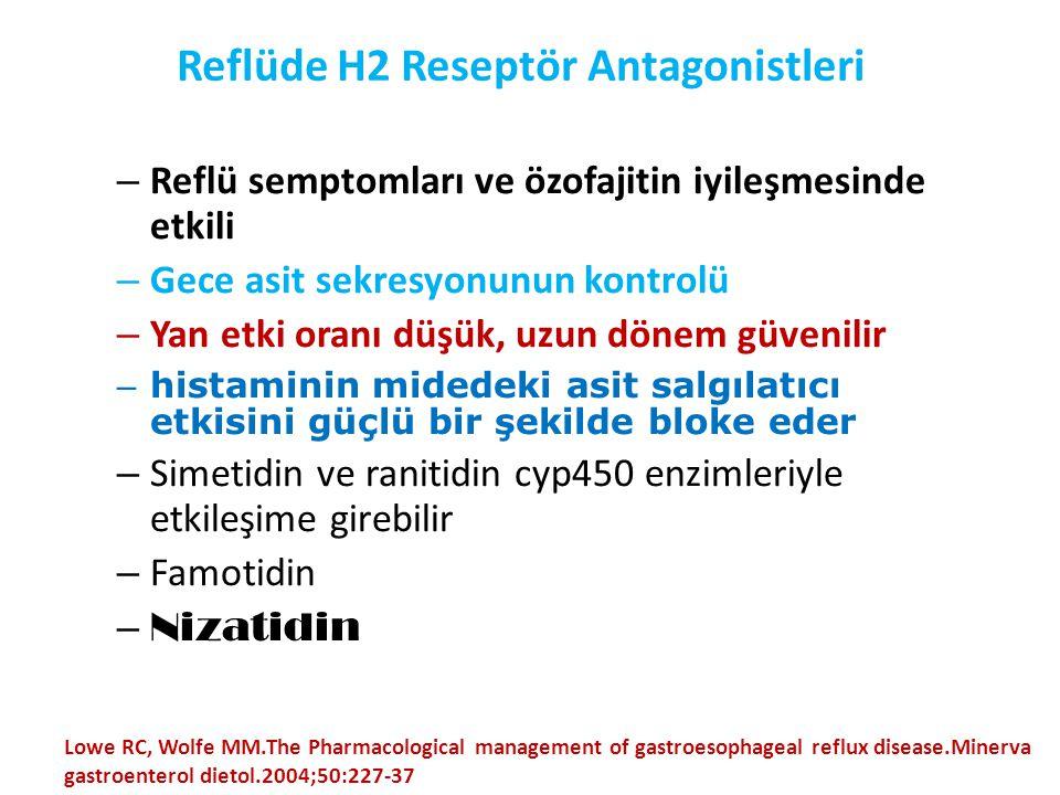 Reflüde H2 Reseptör Antagonistleri – Reflü semptomları ve özofajitin iyileşmesinde etkili – Gece asit sekresyonunun kontrolü – Yan etki oranı düşük, u