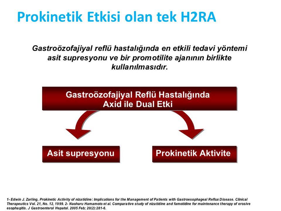 Prokinetik Etkisi olan tek H2RA