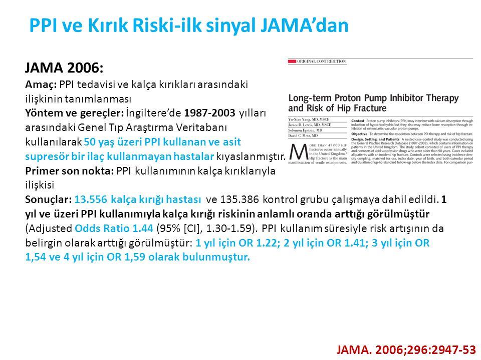 PPI ve Kırık Riski-ilk sinyal JAMA'dan JAMA. 2006;296:2947-53 JAMA 2006: Amaç: PPI tedavisi ve kalça kırıkları arasındaki ilişkinin tanımlanması Yönte