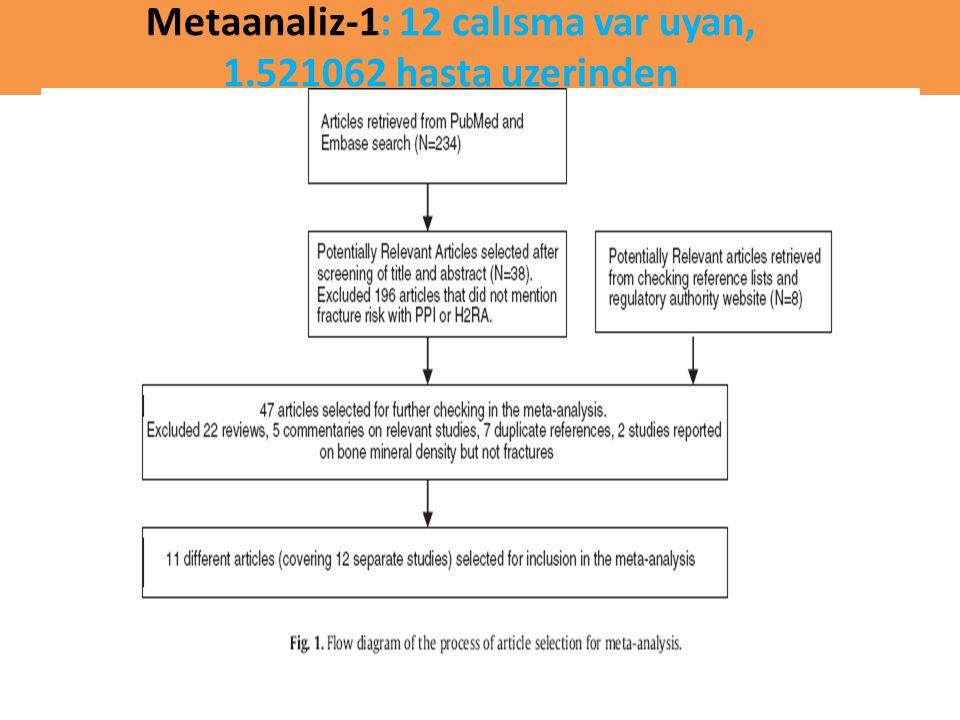 Metaanaliz-1: 12 calısma var uyan, 1.521062 hasta uzerinden