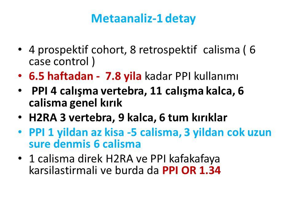 Metaanaliz-1 detay • 4 prospektif cohort, 8 retrospektif calisma ( 6 case control ) • 6.5 haftadan - 7.8 yila kadar PPI kullanımı • PPI 4 calışma vert