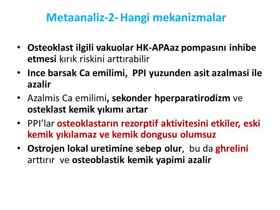 Metaanaliz-2- Hangi mekanizmalar • Osteoklast ilgili vakuolar HK-APAaz pompasını inhibe etmesi kırık riskini arttırabilir • Ince barsak Ca emilimi, PP