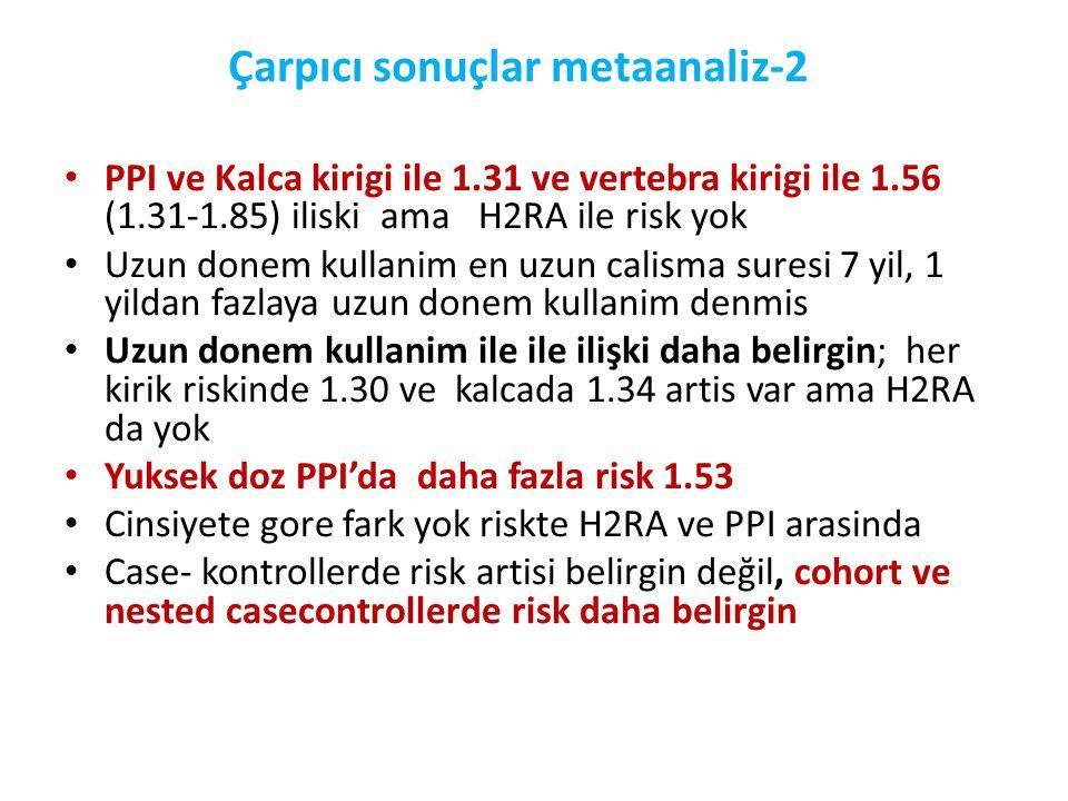 Çarpıcı sonuçlar metaanaliz-2 • PPI ve Kalca kirigi ile 1.31 ve vertebra kirigi ile 1.56 (1.31-1.85) iliski ama H2RA ile risk yok • Uzun donem kullani