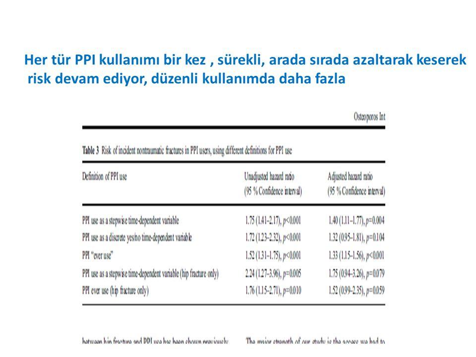 Her tür PPI kullanımı bir kez, sürekli, arada sırada azaltarak keserek risk devam ediyor, düzenli kullanımda daha fazla