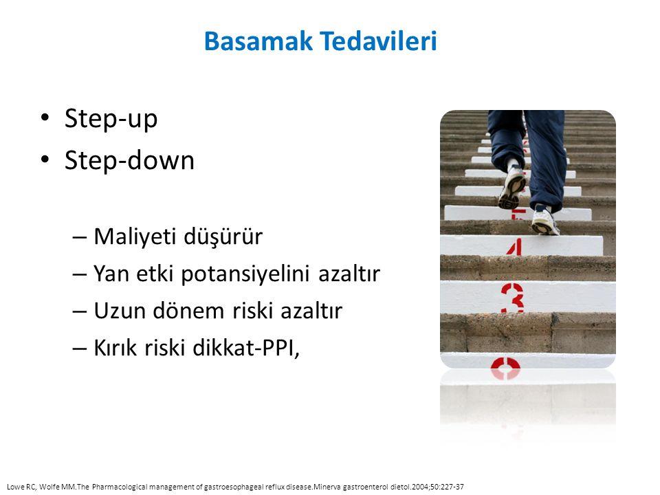 Basamak Tedavileri • Step-up • Step-down – Maliyeti düşürür – Yan etki potansiyelini azaltır – Uzun dönem riski azaltır – Kırık riski dikkat-PPI, Lowe