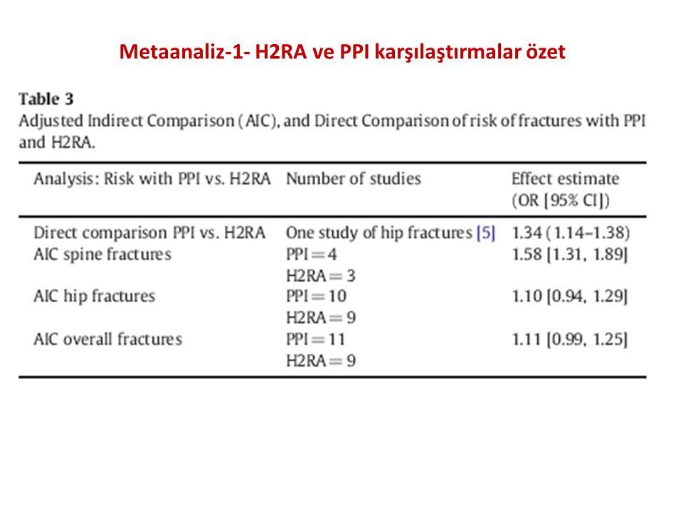 Metaanaliz-1- H2RA ve PPI karşılaştırmalar özet