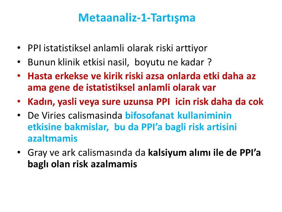 Metaanaliz-1-Tartışma • PPI istatistiksel anlamli olarak riski arttiyor • Bunun klinik etkisi nasil, boyutu ne kadar ? • Hasta erkekse ve kirik riski