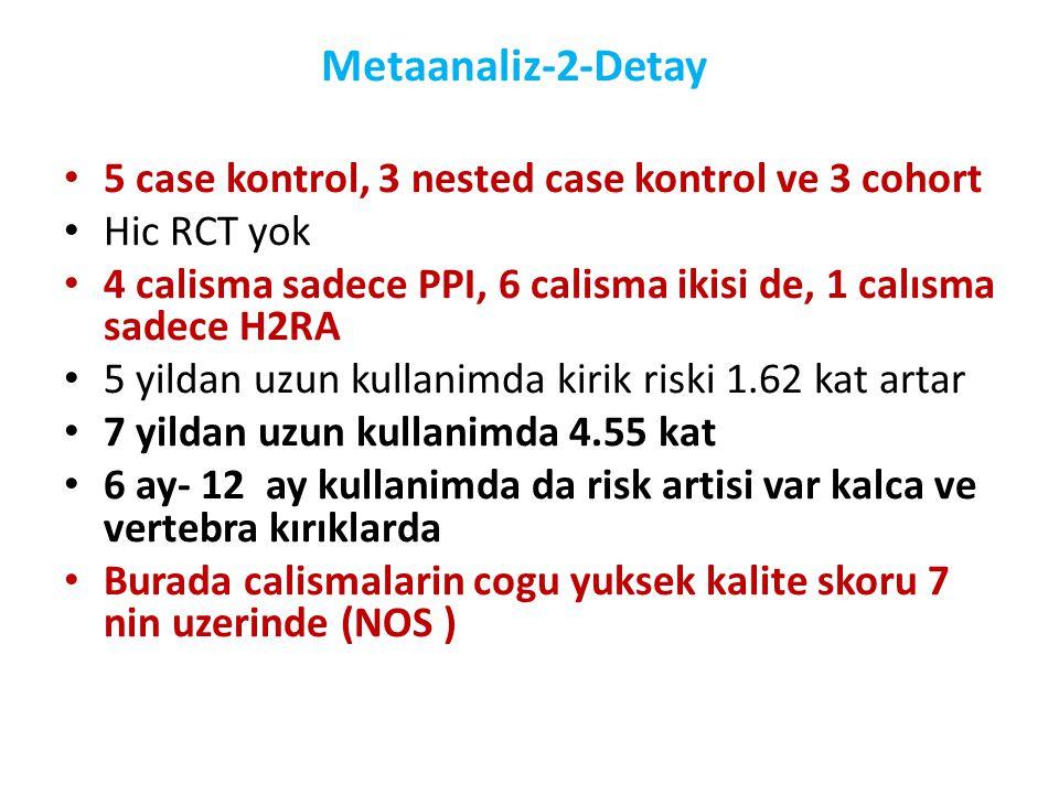 Metaanaliz-2-Detay • 5 case kontrol, 3 nested case kontrol ve 3 cohort • Hic RCT yok • 4 calisma sadece PPI, 6 calisma ikisi de, 1 calısma sadece H2RA