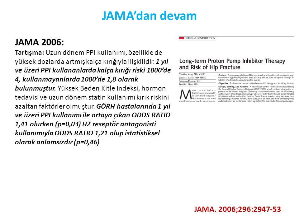 JAMA'dan devam JAMA. 2006;296:2947-53 JAMA 2006: Tartışma: Uzun dönem PPI kullanımı, özellikle de yüksek dozlarda artmış kalça kırığıyla ilişkilidir.