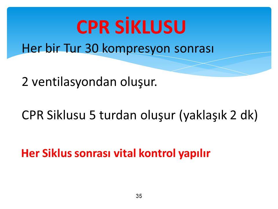 35 Her bir Tur 30 kompresyon sonrası 2 ventilasyondan oluşur. CPR Siklusu 5 turdan oluşur (yaklaşık 2 dk) Her Siklus sonrası vital kontrol yapılır CPR