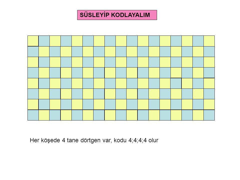 SÜSLEYİP KODLAYALIM Her köşede 4 tane dörtgen var, kodu 4;4;4;4 olur