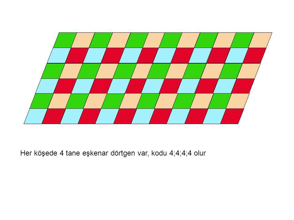 Her köşede 6 tane eşkenar üçgen var, kodu 3;3;3;3;3;3 olur Modelini kullanarak örüntü oluşturalım