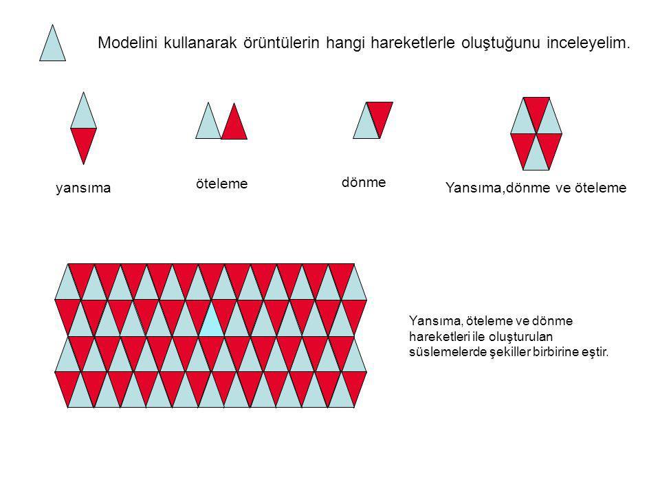 Modelini kullanarak örüntülerin hangi hareketlerle oluştuğunu inceleyelim.
