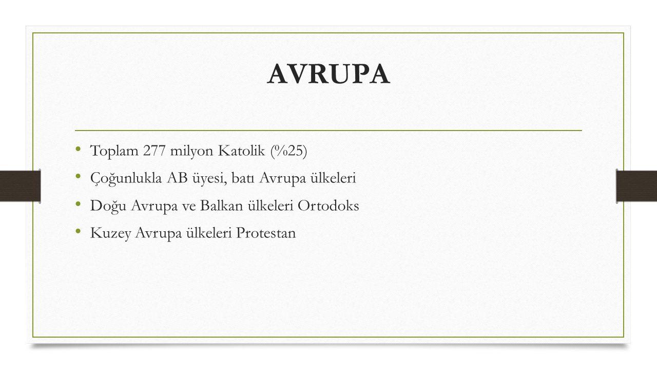 AVRUPA • Toplam 277 milyon Katolik (%25) • Çoğunlukla AB üyesi, batı Avrupa ülkeleri • Doğu Avrupa ve Balkan ülkeleri Ortodoks • Kuzey Avrupa ülkeleri