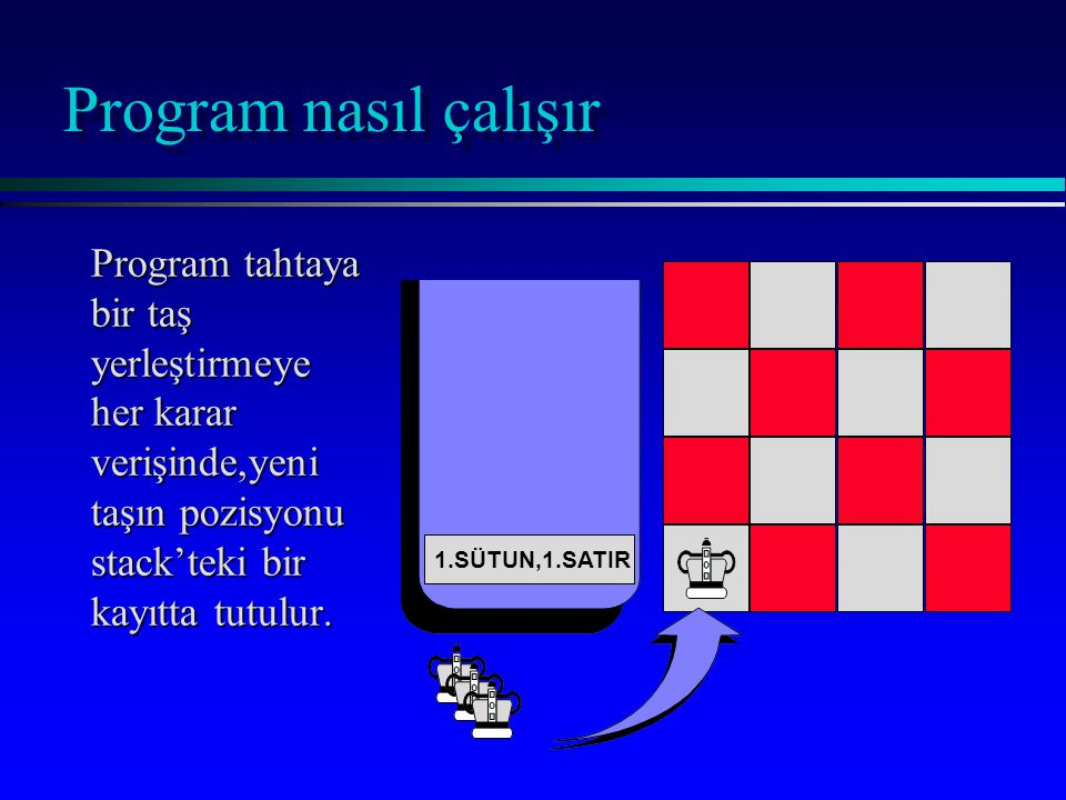 Program nasıl çalışır Program tahtaya bir taş yerleştirmeye her karar verişinde,yeni taşın pozisyonu stack'teki bir kayıtta tutulur.