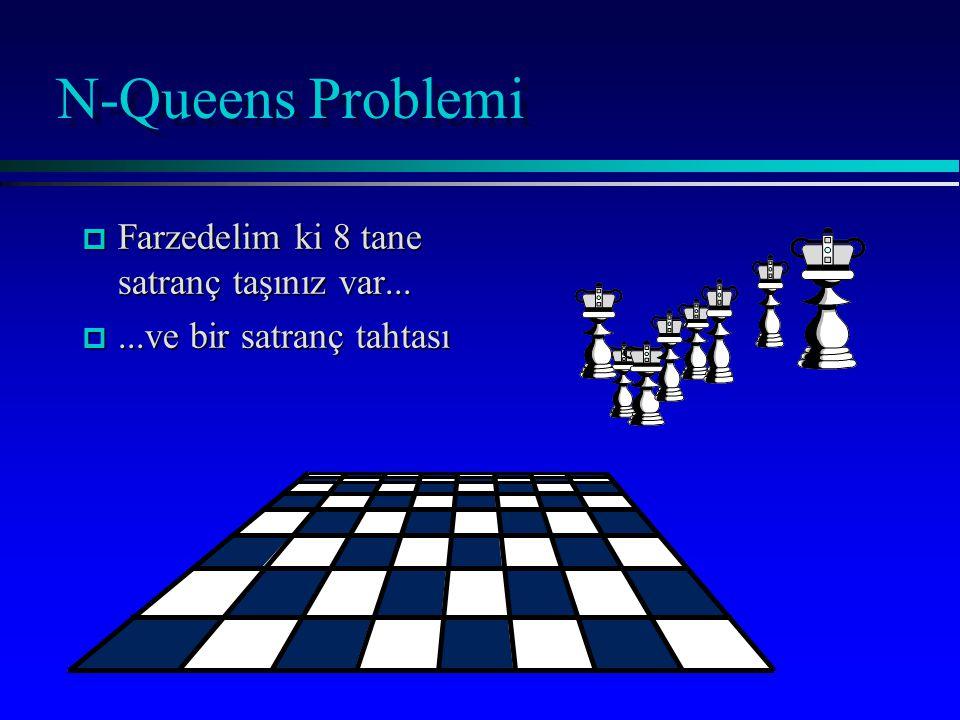 N-Queens Problemi p Farzedelim ki 8 tane satranç taşınız var... p...ve bir satranç tahtası