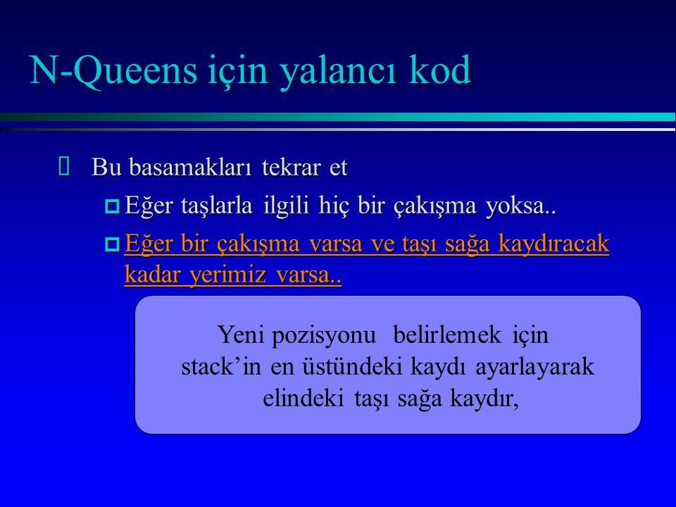 N-Queens için yalancı kod ŽBu basamakları tekrar et p Eğer taşlarla ilgili hiç bir çakışma yoksa..