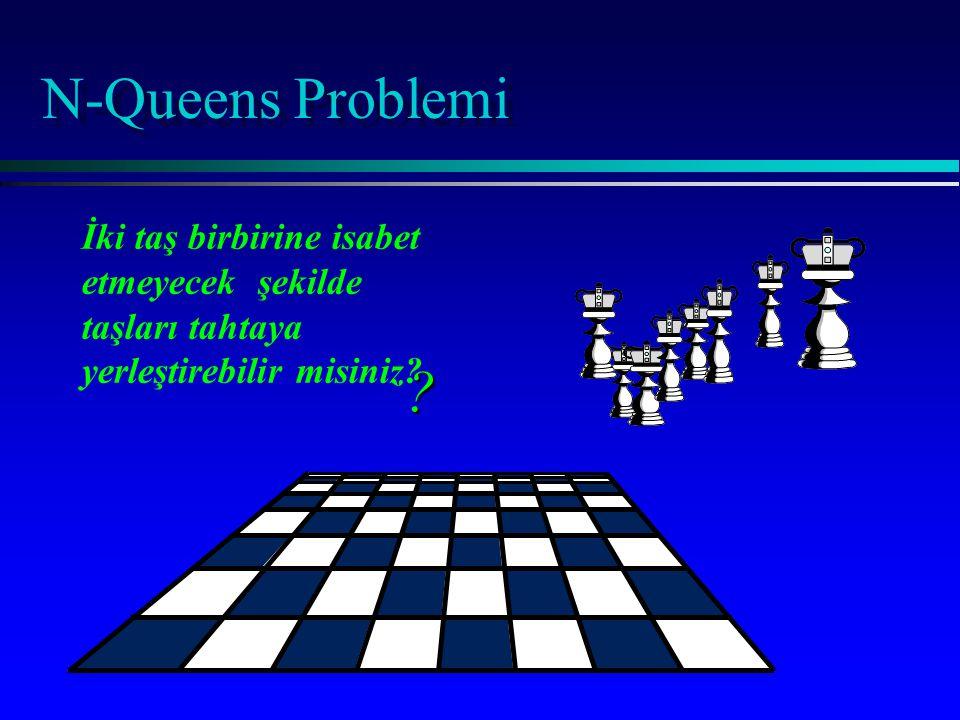 N-Queens Problemi İki taş birbirine isabet etmeyecek şekilde taşları tahtaya yerleştirebilir misiniz.