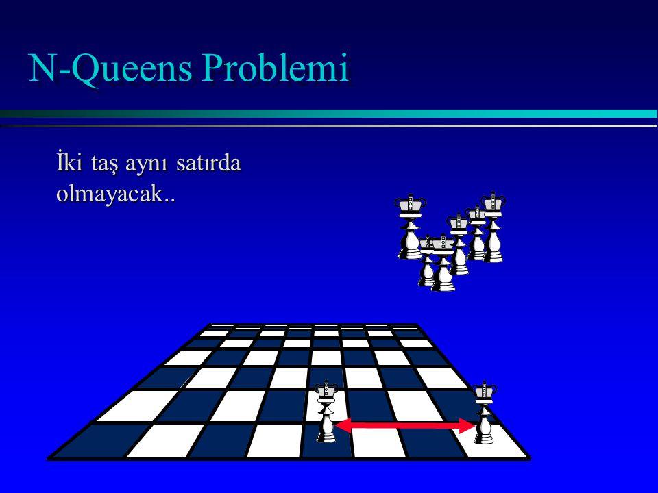 N-Queens Problemi İki taş aynı satırda olmayacak..