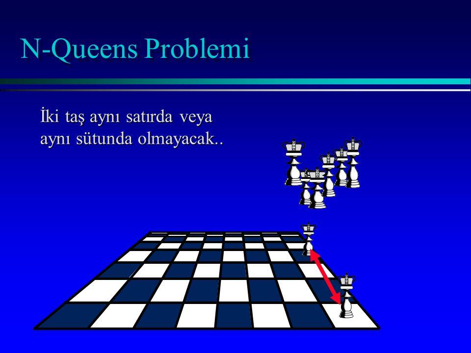 N-Queens Problemi İki taş aynı satırda veya aynı sütunda olmayacak..