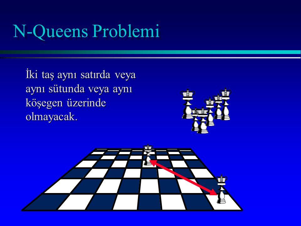 N-Queens Problemi İki taş aynı satırda veya aynı sütunda veya aynı köşegen üzerinde olmayacak.