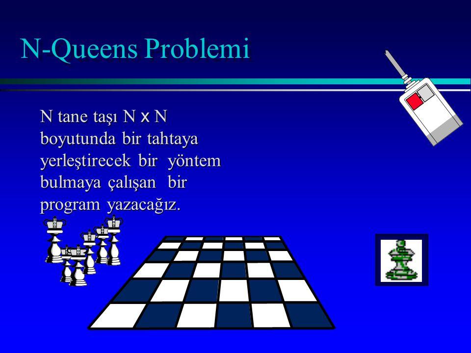 N-Queens Problemi N tane taşı N x N boyutunda bir tahtaya yerleştirecek bir yöntem bulmaya çalışan bir program yazacağız.
