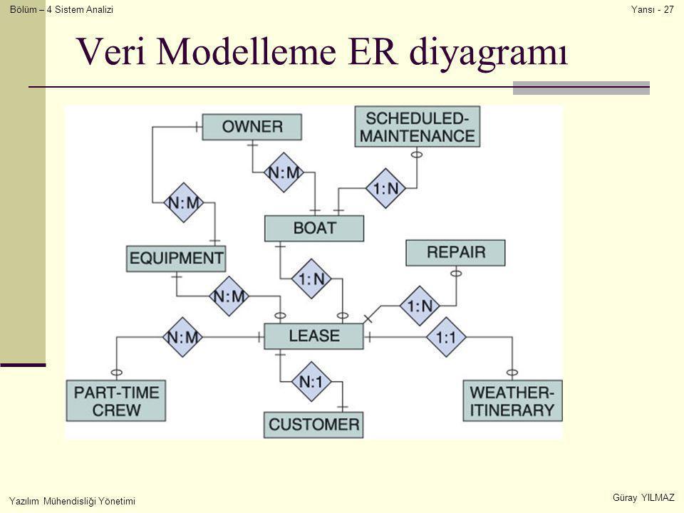 Bölüm – 4 Sistem Analizi Güray YILMAZ Yansı - 27 Yazılım Mühendisliği Yönetimi Veri Modelleme ER diyagramı