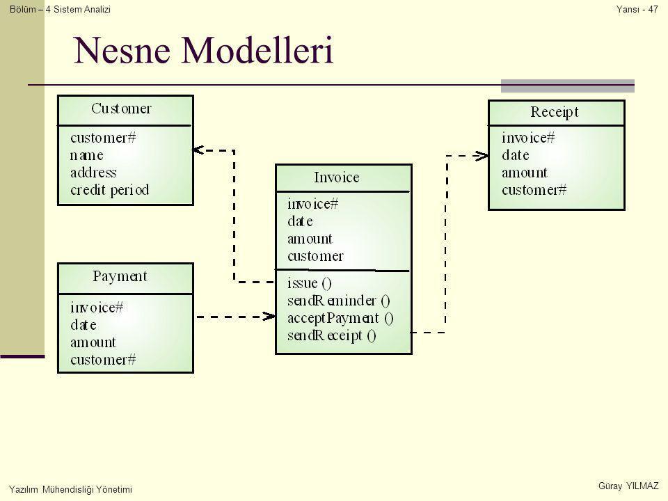 Bölüm – 4 Sistem Analizi Güray YILMAZ Yansı - 47 Yazılım Mühendisliği Yönetimi Nesne Modelleri