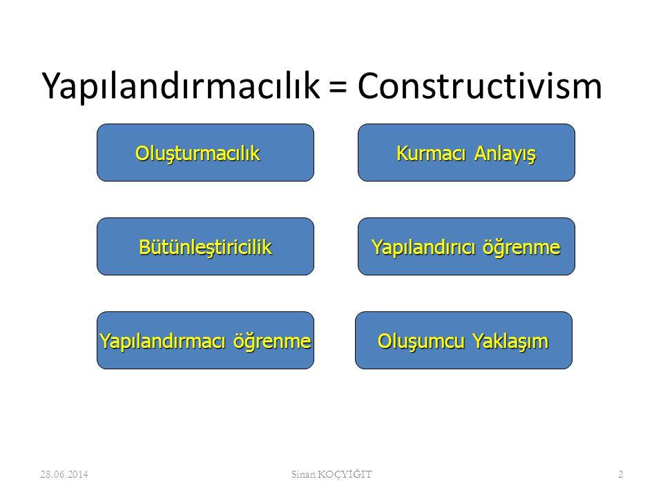 Yapılandırmacılık = Constructivism 28.06.2014Sinan KOÇYİĞİT2 Oluşturmacılık Yapılandırmacı öğrenme Kurmacı Anlayış Yapılandırıcı öğrenme Bütünleştiric