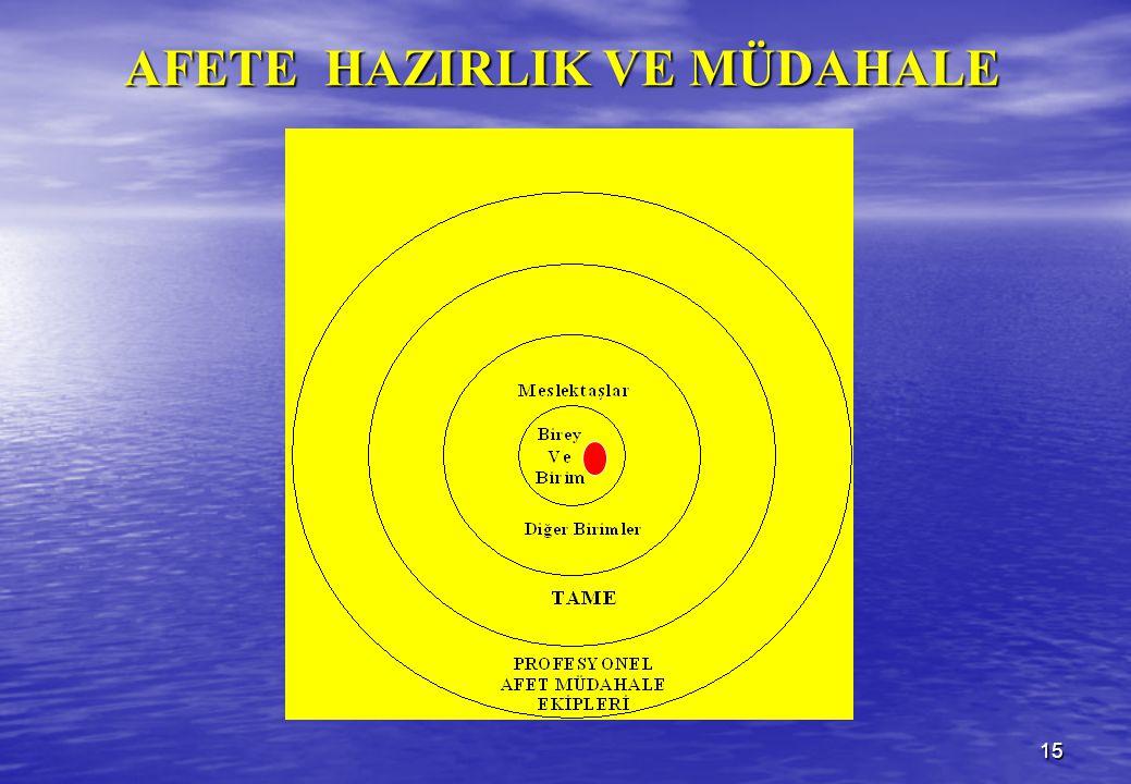 14 http://www.kizilay.org.tr/channels/1.asp?id=131