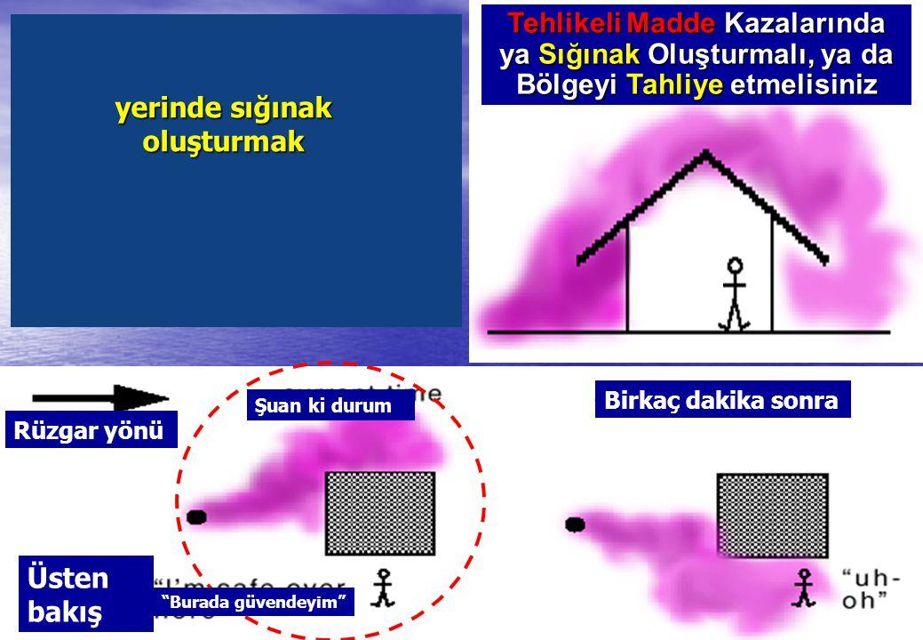 39 2. Yerinde Sığınak Oluşturmak  Duman Alarmı  Kimyasal Serpinti  Nükleer Serpinti  Tehlikeli Madde Kaza  Keskin nişancı ve silah sesi  Duman A