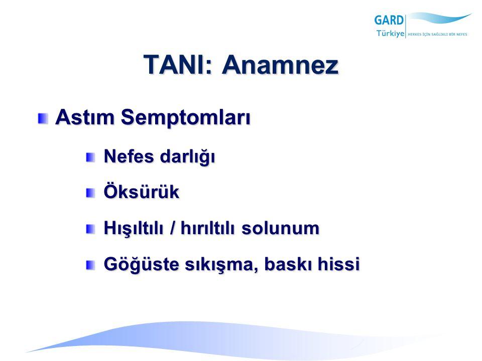 TANI: Anamnez Astım Semptomları Nefes darlığı Öksürük Hışıltılı / hırıltılı solunum Göğüste sıkışma, baskı hissi