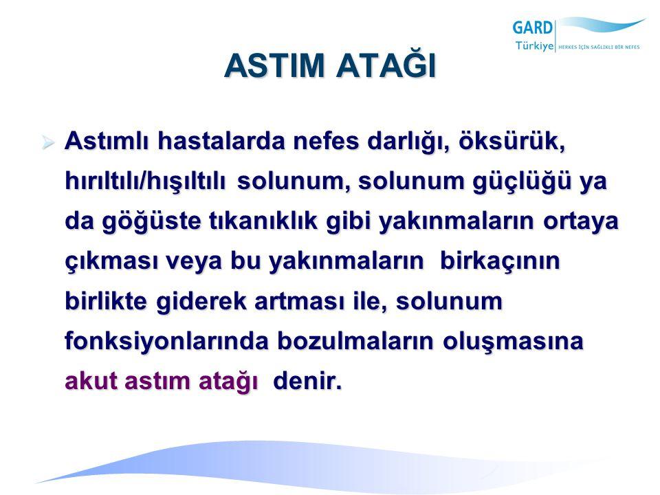 ASTIM ATAĞI  Astımlı hastalarda nefes darlığı, öksürük, hırıltılı/hışıltılı solunum, solunum güçlüğü ya da göğüste tıkanıklık gibi yakınmaların ortaya çıkması veya bu yakınmaların birkaçının birlikte giderek artması ile, solunum fonksiyonlarında bozulmaların oluşmasına akut astım atağı denir.