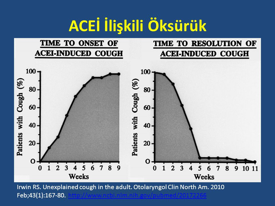 ACEİ İlişkili Öksürük Irwin RS. Unexplained cough in the adult. Otolaryngol Clin North Am. 2010 Feb;43(1):167-80. http://www.ncbi.nlm.nih.gov/pubmed/2