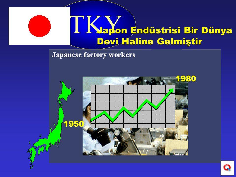 TKY 1980 1950 Japon Endüstrisi Bir Dünya Devi Haline Gelmiştir