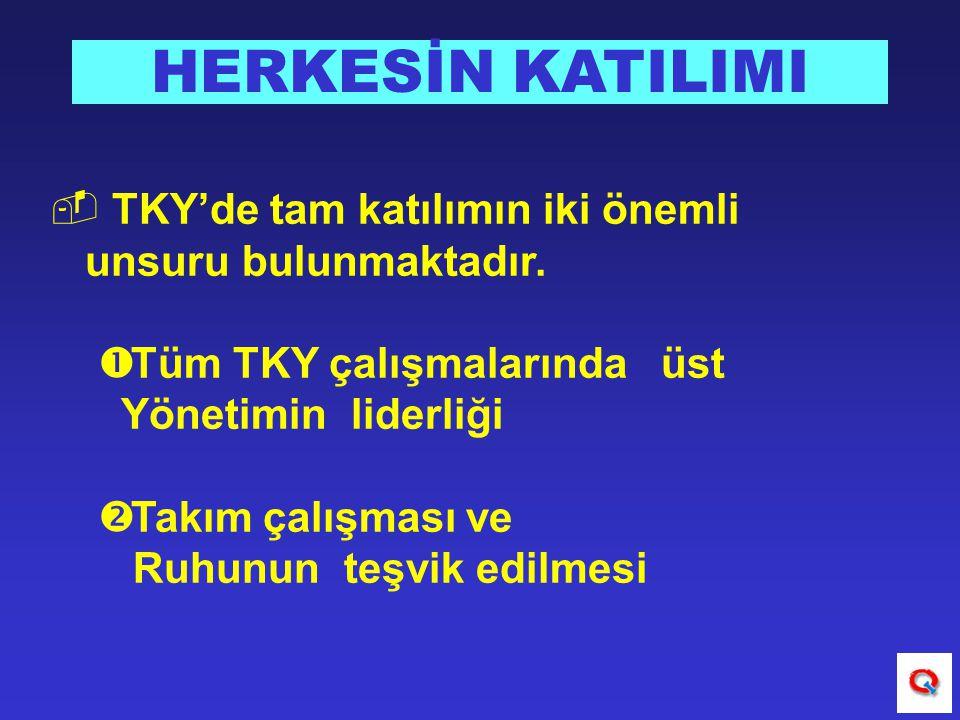  TKY'de tam katılımın iki önemli unsuru bulunmaktadır.  Tüm TKY çalışmalarında üst Yönetimin liderliği  Takım çalışması ve Ruhunun teşvik edilmesi