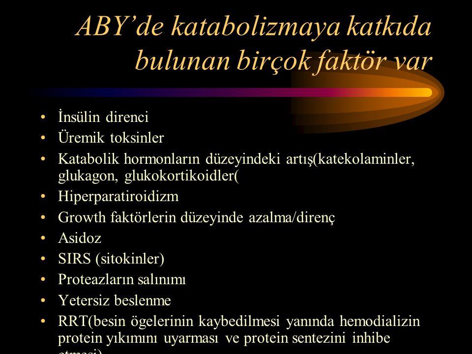 ABY'de katabolizmaya katkıda bulunan birçok faktör var •İnsülin direnci •Üremik toksinler •Katabolik hormonların düzeyindeki artış(katekolaminler, glu