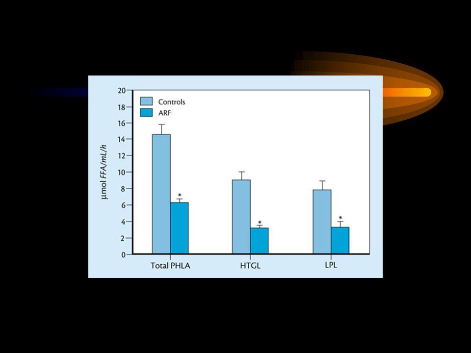 ABY'de karbohidrat metabolizmasındaki değişiklikler •Periferik insülin direnci ve glukoz intoleransı, hiperglisemi •Hepatik glukoneogenezin aktivasyonu, ekzojen glükoz verilmesine dirençli •İnsülin direnci, mortaliteyle ilişkili olabilir.