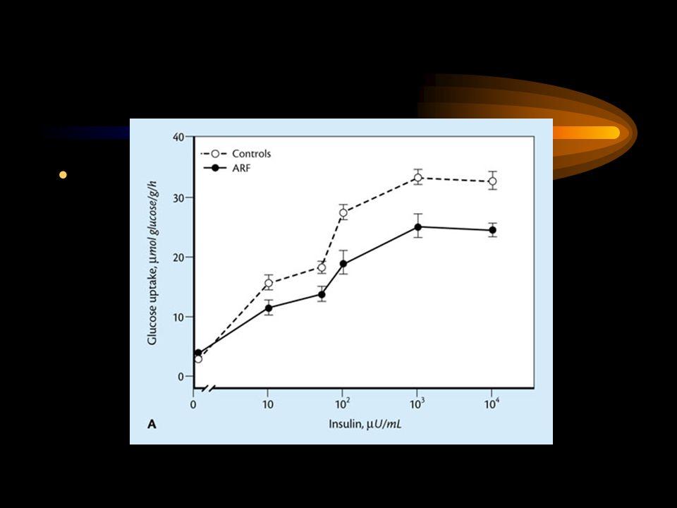 ABY'de endokrin sistemdeki değişiklikler Endokrin sistemde bozukluklar İnsülin direnci, Katabolik hormonların salınımında artış( katekolaminler, glukagon, glukokortikoidler) Growth faktörlerin salınımında azalma /direnç Hiperparatiroidizim