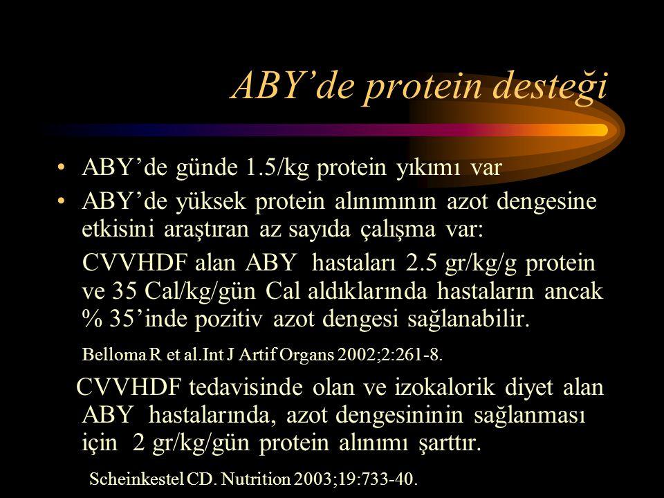 ABY'de protein desteği •ABY'de günde 1.5/kg protein yıkımı var •ABY'de yüksek protein alınımının azot dengesine etkisini araştıran az sayıda çalışma v